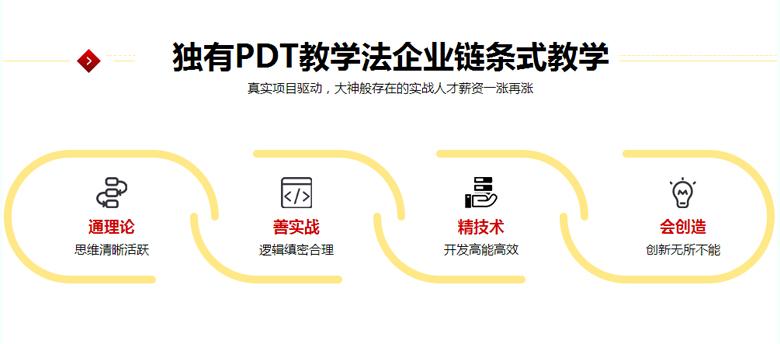 2012PDT教学法.jpg