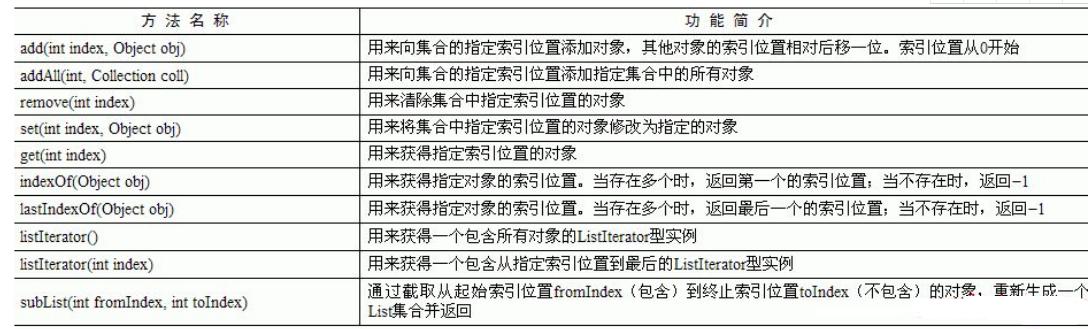 Java基础中list的作用